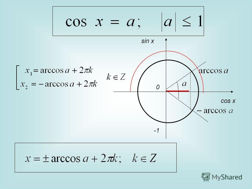 0 sin x cos x