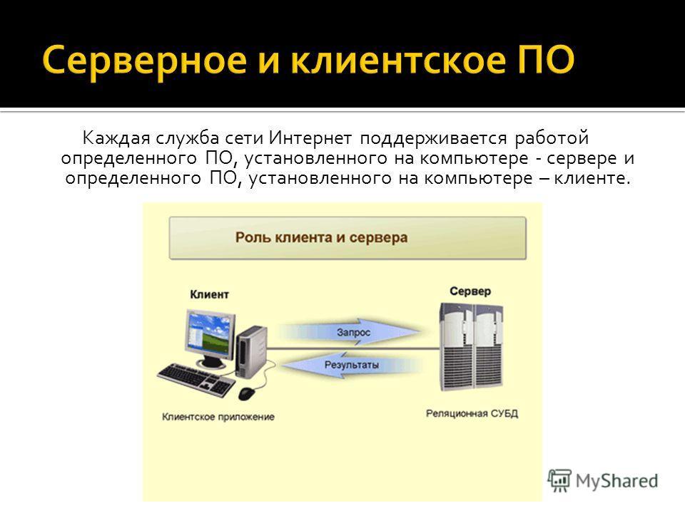 Каждая служба сети Интернет поддерживается работой определенного ПО, установленного на компьютере - сервере и определенного ПО, установленного на компьютере – клиенте.