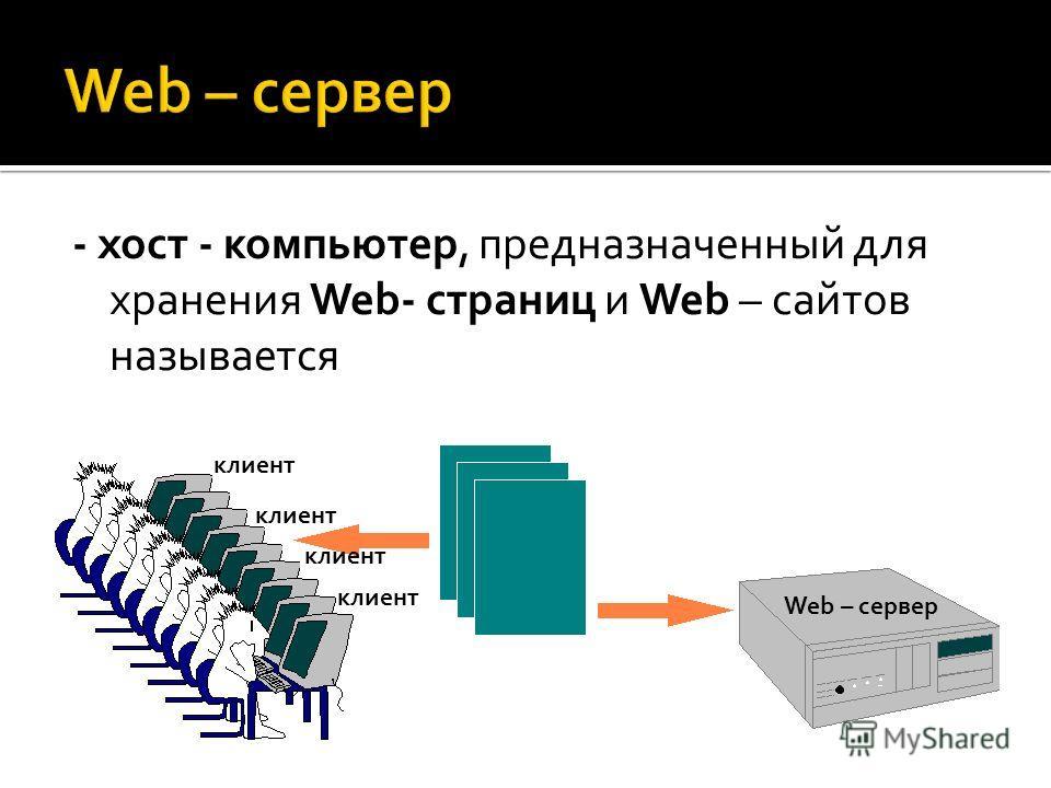 - хост - компьютер, предназначенный для хранения Web- страниц и Web – сайтов называется Web – сервер клиент