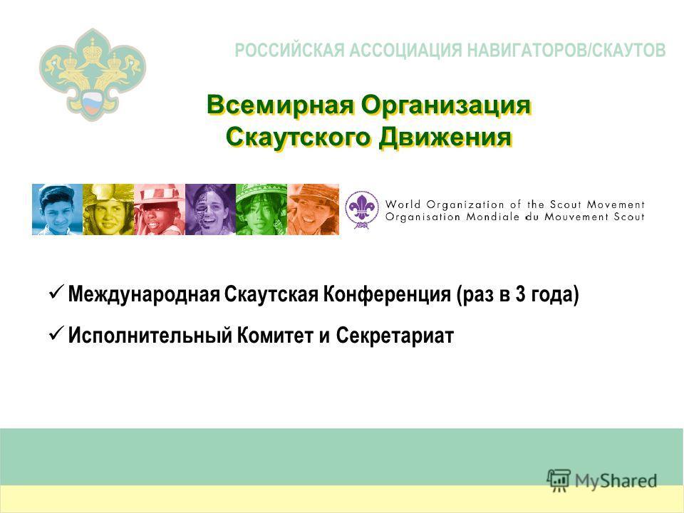 Международная Скаутская Конференция (раз в 3 года) Исполнительный Комитет и Секретариат Всемирная Организация Скаутского Движения