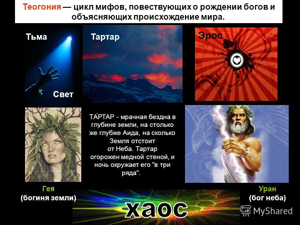Теогония цикл мифов, повествующих о рождении богов и объясняющих происхождение мира. Гея (богиня земли) Уран (бог неба) Тартар ТА́РТАР - мрачная бездна в глубине земли, на столько же глубже Аида, на сколько Земля отстоит от Неба. Тартар огорожен медн