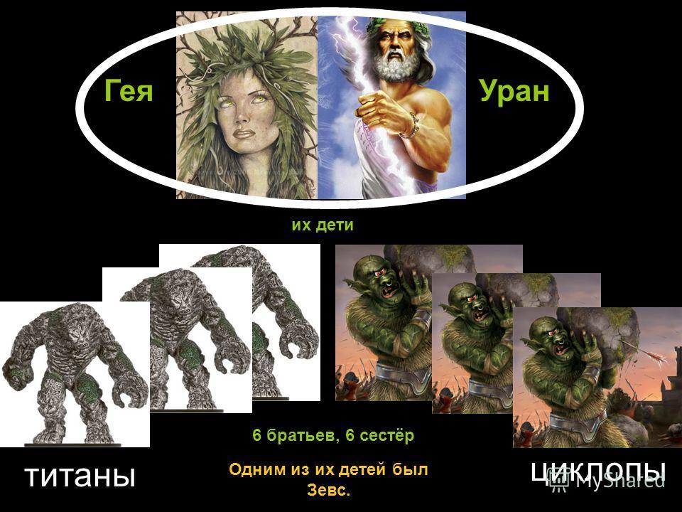 ГеяУран их дети титаны циклопы 6 братьев, 6 сестёр Одним из их детей был Зевс.