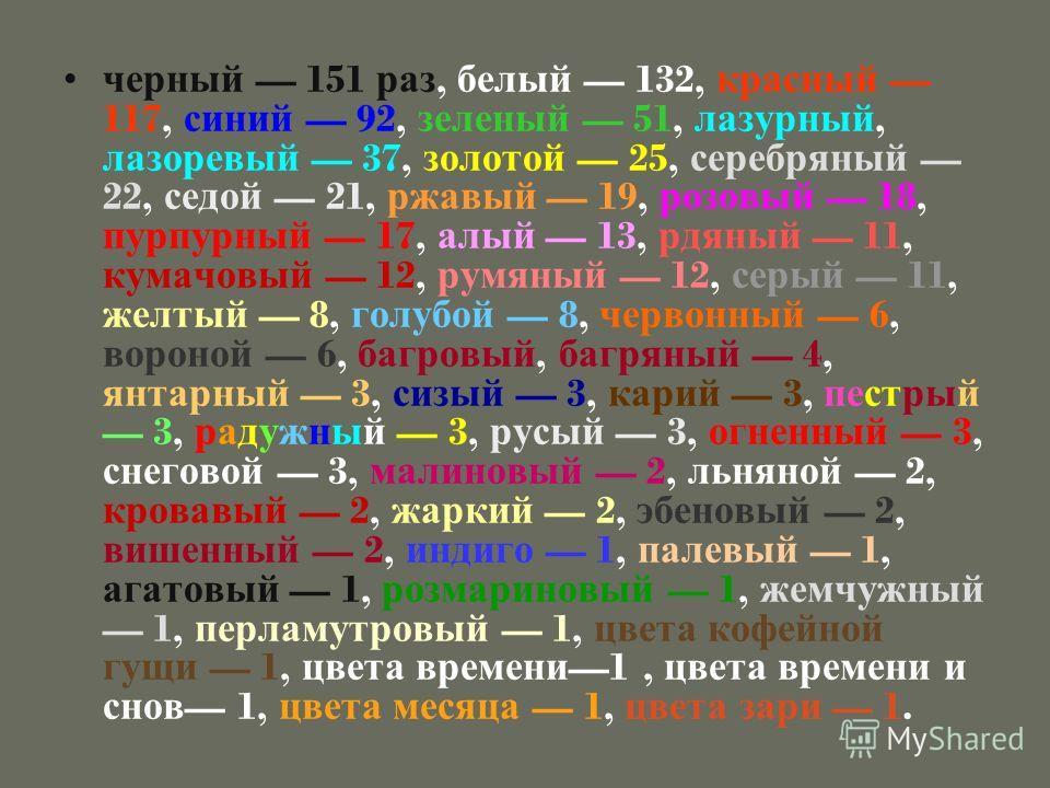 ч ерный 151 р аз, б елый 132, к расный 117, с иний 92, з еленый 51, л азурный, лазоревый 37, з олотой 25, с еребряный 22, с едой 21, р жавый 19, р озовый 18, пурпурный 17, а лый 13, р дяный 11, кумачовый 12, р умяный 12, с ерый 11, желтый 8, г олубой