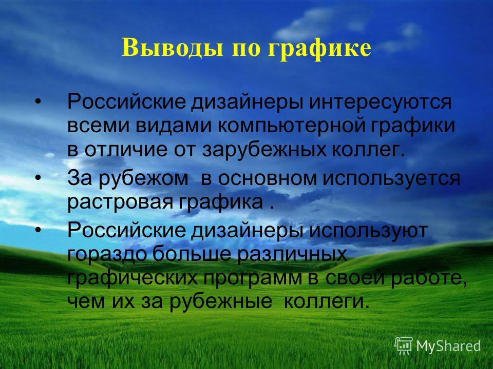 Выводы по графике Российские дизайнеры интересуются всеми видами компьютерной графики в отличие от зарубежных коллег. За рубежом в основном используется растровая графика. Российские дизайнеры используют гораздо больше различных графических программ