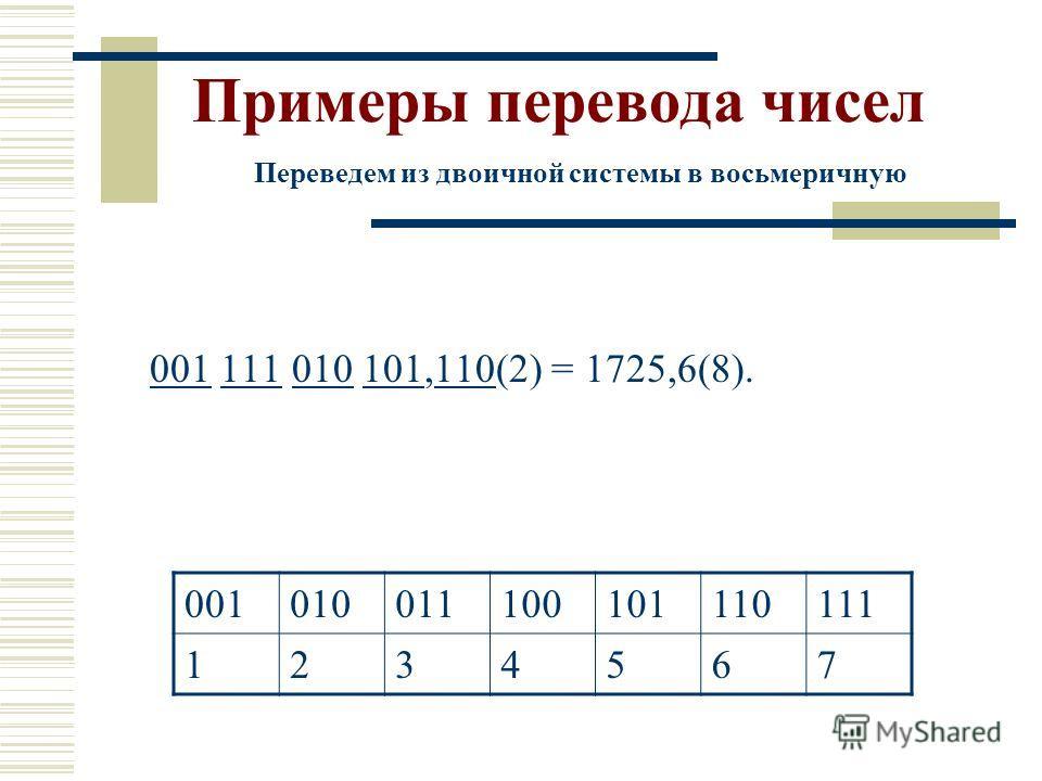 001 111 010 101,110(2) = 1725,6(8). 001010011100101110111 1234567 Переведем из двоичной системы в восьмеричную Примеры перевода чисел