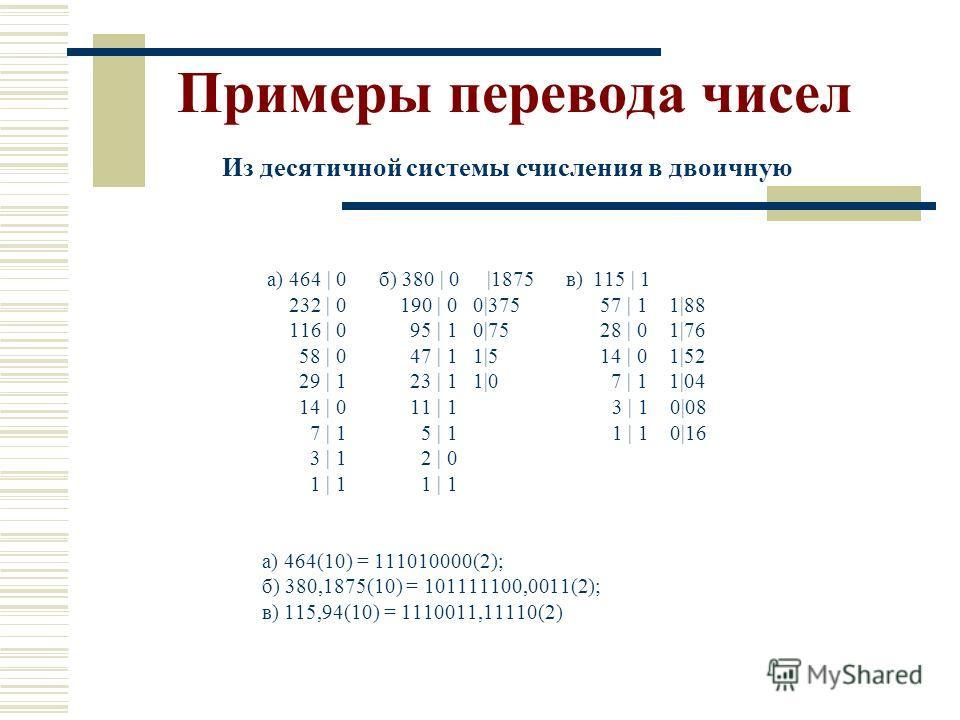 Примеры перевода чисел а) 464 | 0 б) 380 | 0 |1875 в) 115 | 1 232 | 0 190 | 0 0|375 57 | 1 1|88 116 | 0 95 | 1 0|75 28 | 0 1|76 58 | 0 47 | 1 1|5 14 | 0 1|52 29 | 1 23 | 1 1|0 7 | 1 1|04 14 | 0 11 | 1 3 | 1 0|08 7 | 1 5 | 1 1 | 1 0|16 3 | 1 2 | 0 1 |