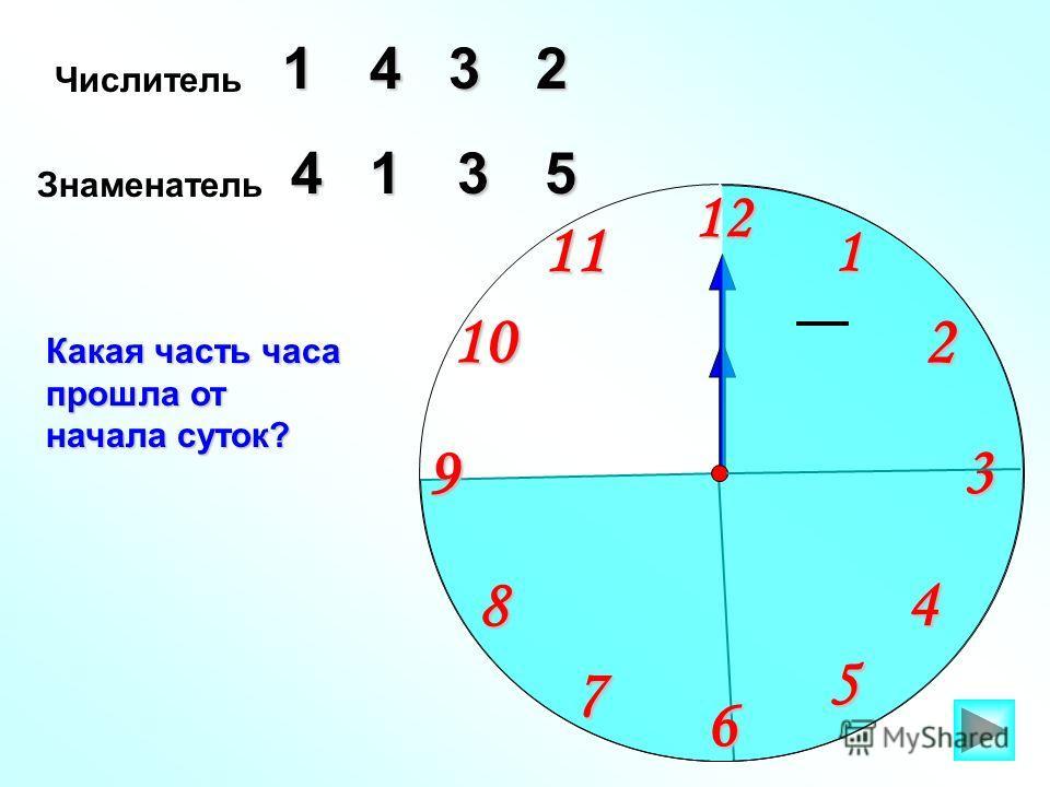 Числитель 124 Знаменатель 513 Какая часть часа прошла от начала суток? 1 2 9 61211 10 8 7 4 5 3 3 4