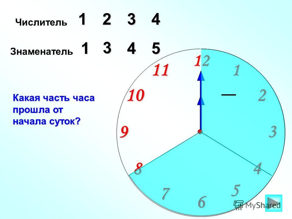 1 2 9 6 12 11 10 8 7 4 5 3 Числитель 134 Знаменатель 514 Какая часть часа прошла от начала суток? 2 3