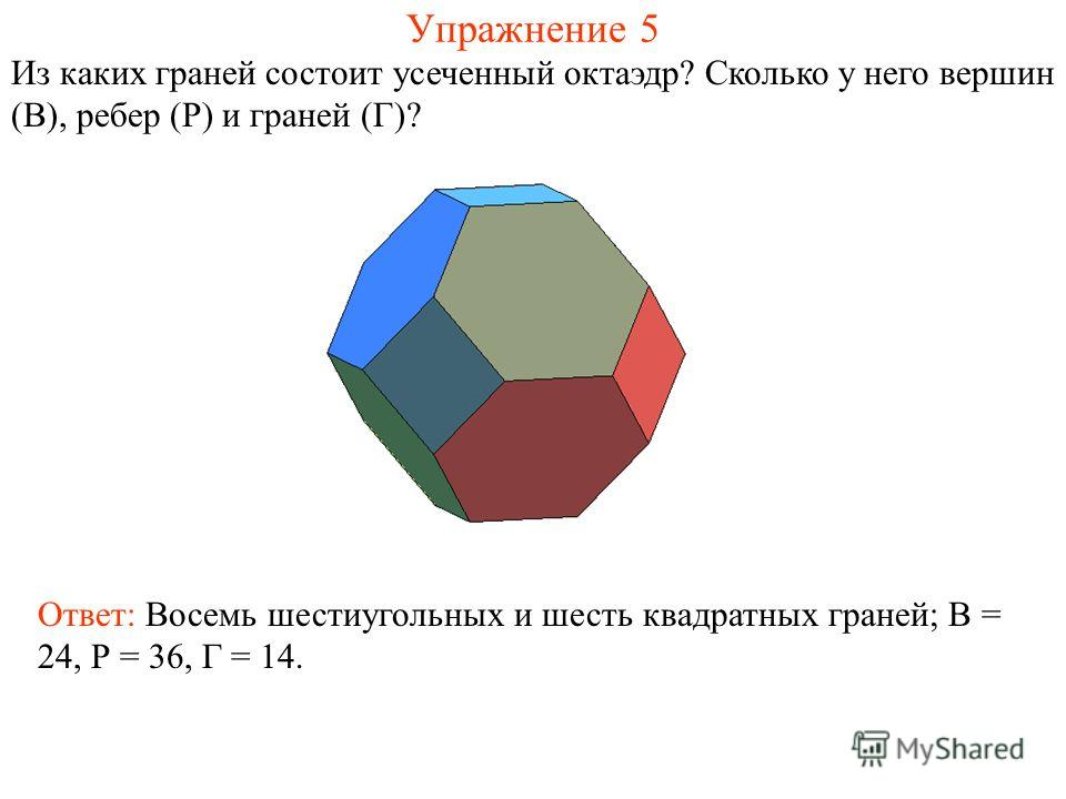 Упражнение 5 Из каких граней состоит усеченный октаэдр? Сколько у него вершин (В), ребер (Р) и граней (Г)? Ответ: Восемь шестиугольных и шесть квадратных граней; В = 24, Р = 36, Г = 14.