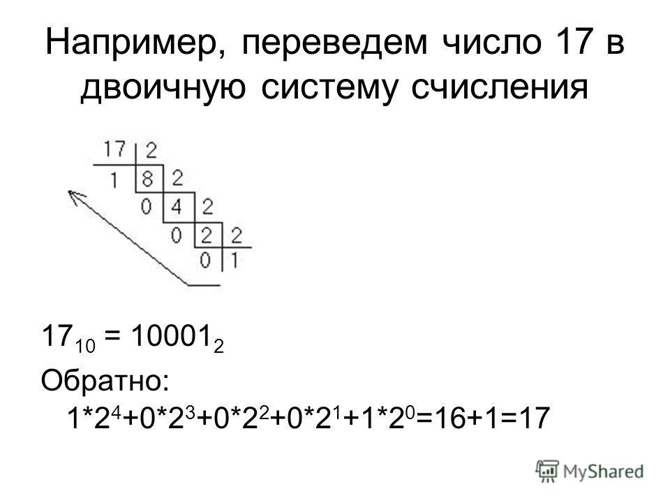 Например, переведем число 17 в двоичную систему счисления 17 10 = 10001 2 Обратно: 1*2 4 +0*2 3 +0*2 2 +0*2 1 +1*2 0 =16+1=17