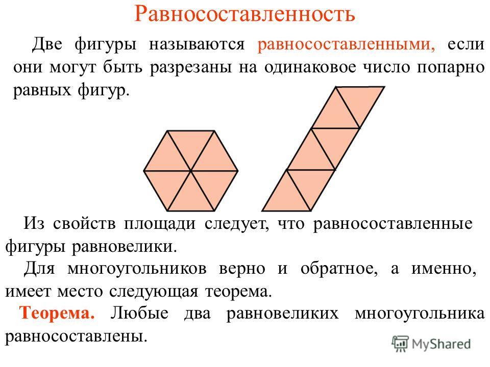 Равносоставленность Две фигуры называются равносоставленными, если они могут быть разрезаны на одинаковое число попарно равных фигур. Из свойств площади следует, что равносоставленные фигуры равновелики. Теорема. Любые два равновеликих многоугольника
