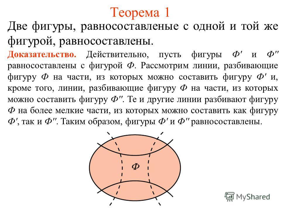 Теорема 1 Две фигуры, равносоставленые с одной и той же фигурой, равносоставлены. Доказательство. Действительно, пусть фигуры Ф' и Ф'' равносоставлены с фигурой Ф. Рассмотрим линии, разбивающие фигуру Ф на части, из которых можно составить фигуру Ф'
