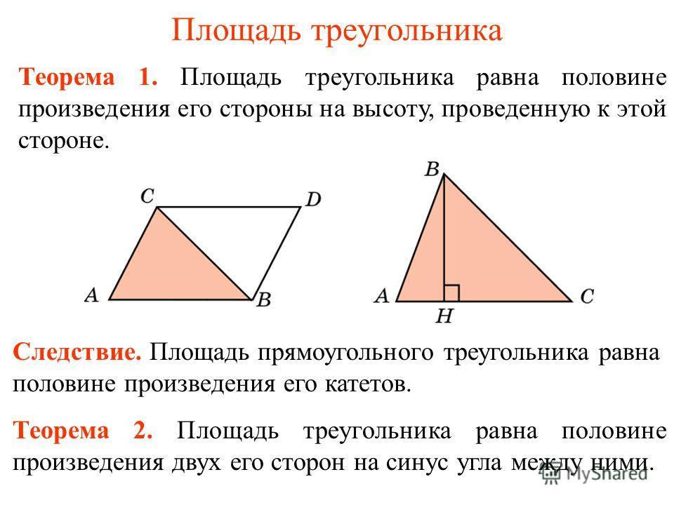 Площадь треугольника Теорема 1. Площадь треугольника равна половине произведения его стороны на высоту, проведенную к этой стороне. Следствие. Площадь прямоугольного треугольника равна половине произведения его катетов. Теорема 2. Площадь треугольник