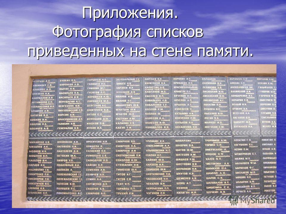 Приложения. Фотография списков приведенных на стене памяти. Приложения. Фотография списков приведенных на стене памяти.