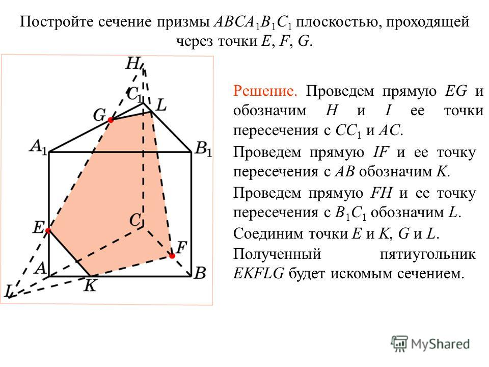 Постройте сечение призмы ABCA 1 B 1 C 1 плоскостью, проходящей через точки E, F, G. Решение. Проведем прямую EG и обозначим H и I ее точки пересечения с CC 1 и AC. Проведем прямую IF и ее точку пересечения с AB обозначим K. Проведем прямую FH и ее то