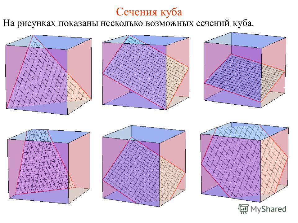 На рисунках показаны несколько возможных сечений куба. Сечения куба
