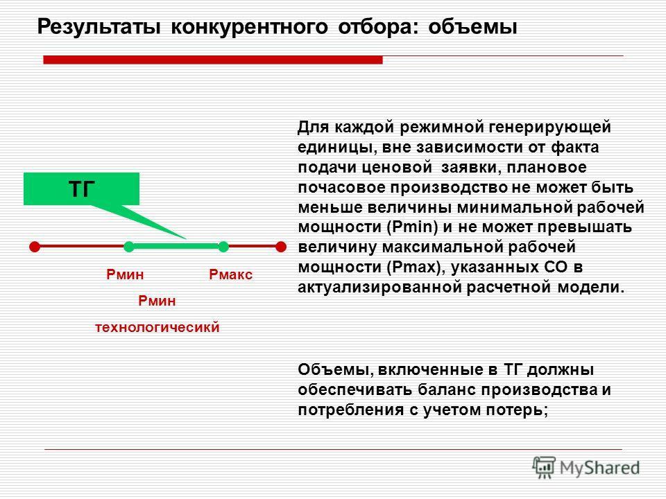Результаты конкурентного отбора: объемы Для каждой режимной генерирующей единицы, вне зависимости от факта подачи ценовой заявки, плановое почасовое производство не может быть меньше величины минимальной рабочей мощности (Pmin) и не может превышать в