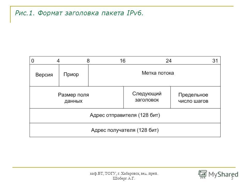 каф.ВТ, ТОГУ, г. Хабаровск, вед. преп. Шоберг А.Г. 5 Рис.1. Формат заголовка пакета IPv6.