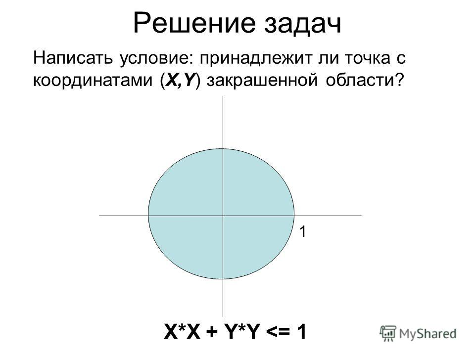 X*X + Y*Y