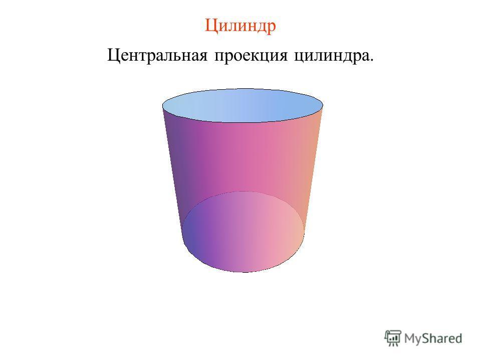 Цилиндр Центральная проекция цилиндра.