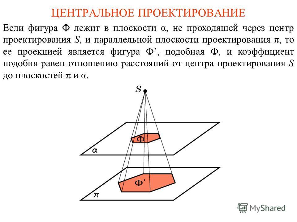 ЦЕНТРАЛЬНОЕ ПРОЕКТИРОВАНИЕ Если фигура Ф лежит в плоскости α, не проходящей через центр проектирования S, и параллельной плоскости проектирования π, то ее проекцией является фигура Ф, подобная Ф, и коэффициент подобия равен отношению расстояний от це
