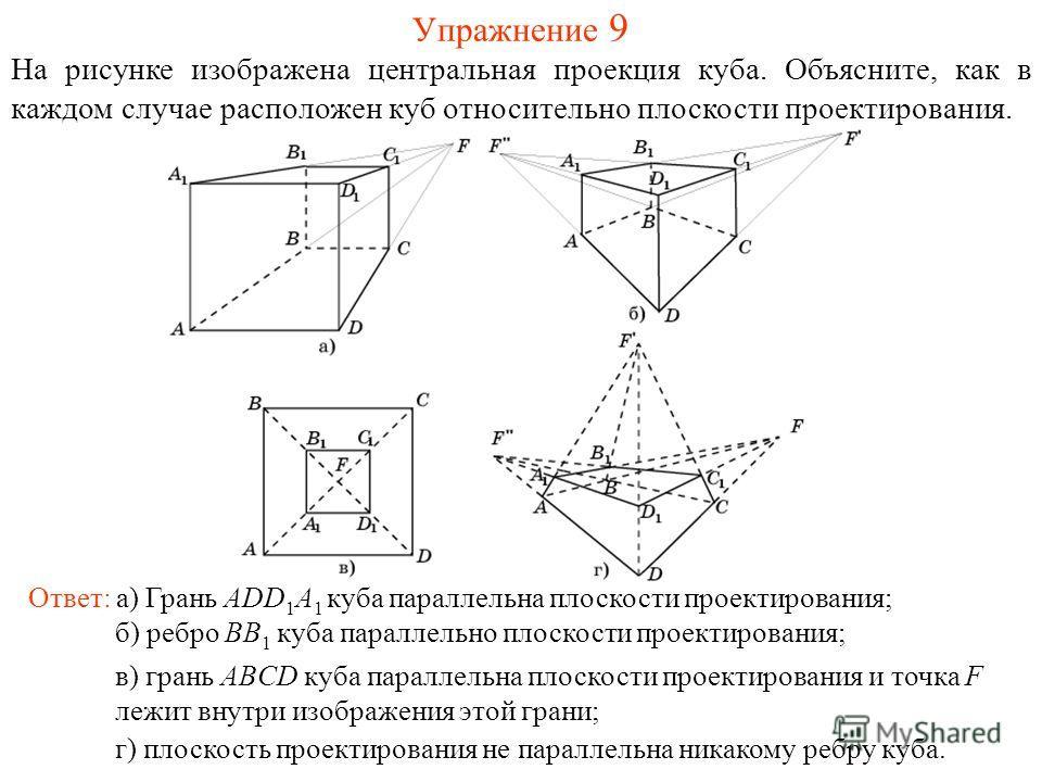 Упражнение 9 На рисунке изображена центральная проекция куба. Объясните, как в каждом случае расположен куб относительно плоскости проектирования. Ответ: а) Грань ADD 1 A 1 куба параллельна плоскости проектирования; б) ребро BB 1 куба параллельно пло