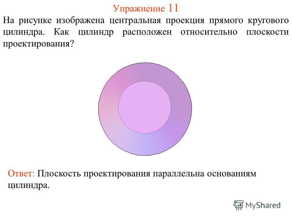 Упражнение 11 На рисунке изображена центральная проекция прямого кругового цилиндра. Как цилиндр расположен относительно плоскости проектирования? Ответ: Плоскость проектирования параллельна основаниям цилиндра.