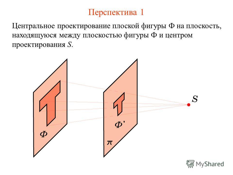 Перспектива 1 Центральное проектирование плоской фигуры Ф на плоскость, находящуюся между плоскостью фигуры Ф и центром проектирования S.