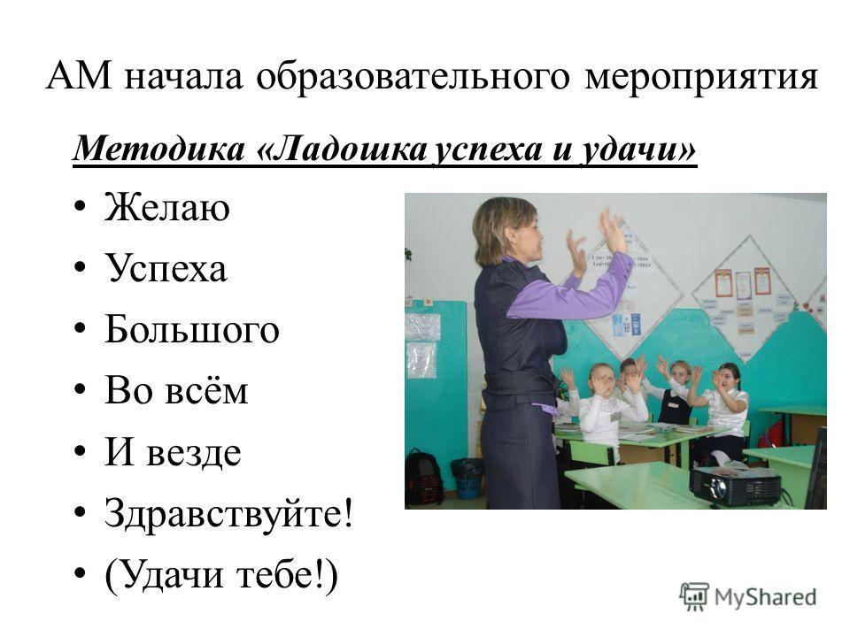 АМ начала образовательного мероприятия Методика «Ладошка успеха и удачи» Желаю Успеха Большого Во всём И везде Здравствуйте! (Удачи тебе!)