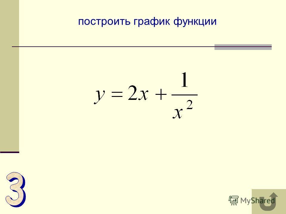 продифференцировать все функции (ответы не обязательно упрощать)