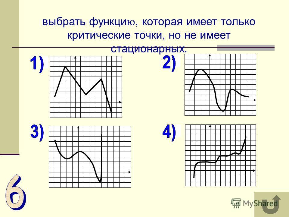 4 3 выбрать рисунок, на котором изображен график функции, имеющей три стационарные точки. 1