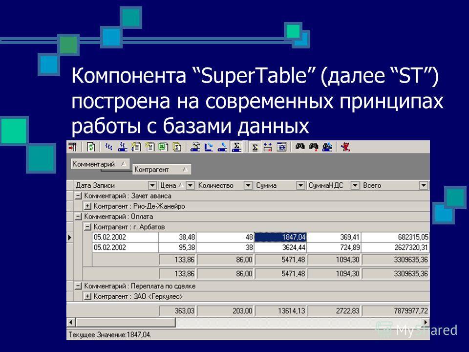 Компонента SuperTable (далее ST) построена на современных принципах работы с базами данных