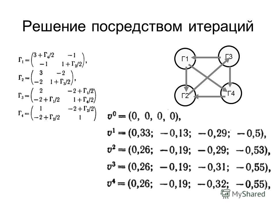 Решение посредством итераций Г1 Г2 Г4 Г3