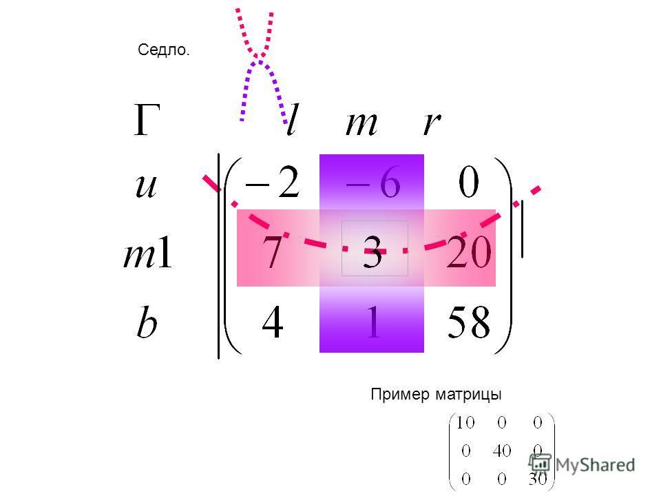 Седло. Пример матрицы