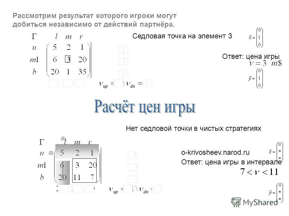 Седловая точка на элемент 3 Нет седловой точки в чистых стратегиях Рассмотрим результат которого игроки могут добиться независимо от действий партнёра. Ответ: цена игры (2) Ответ: цена игры в интервале o-krivosheev.narod.ru