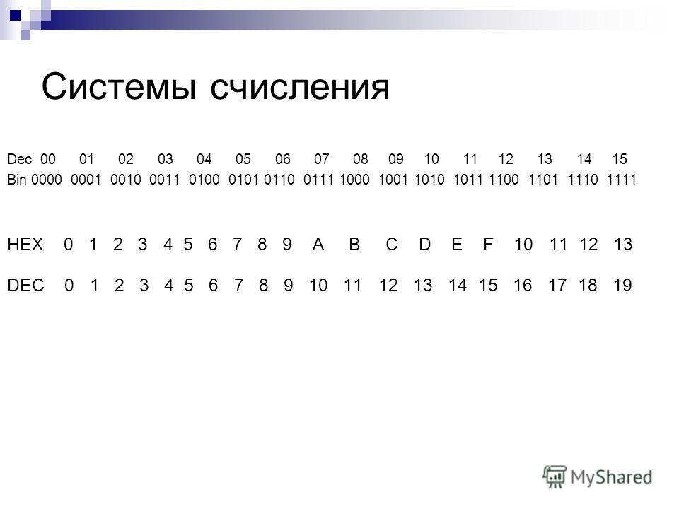 Системы счисления Dec 00 01 02 03 04 05 06 07 08 09 10 11 12 13 14 15 Bin 0000 0001 0010 0011 0100 0101 0110 0111 1000 1001 1010 1011 1100 1101 1110 1111 HEX 0 1 2 3 4 5 6 7 8 9 A B C D E F 10 11 12 13 DEC 0 1 2 3 4 5 6 7 8 9 10 11 12 13 14 15 16 17