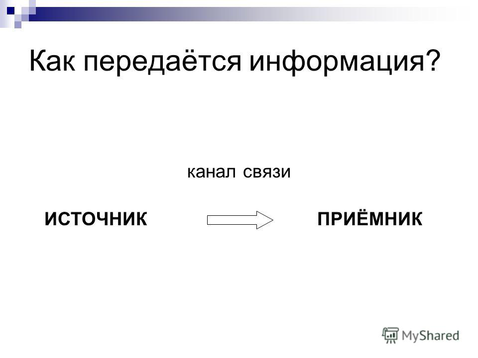 Как передаётся информация? канал связи ИСТОЧНИКПРИЁМНИК