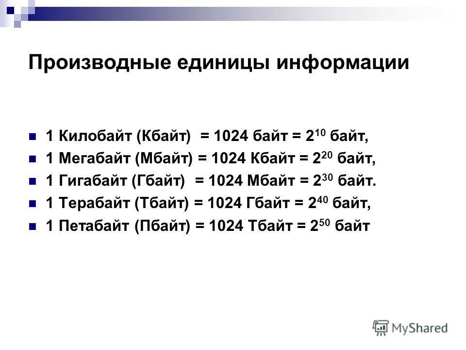 Производные единицы информации 1 Килобайт (Кбайт) = 1024 байт = 2 10 байт, 1 Мегабайт (Мбайт) = 1024 Кбайт = 2 20 байт, 1 Гигабайт (Гбайт) = 1024 Мбайт = 2 30 байт. 1 Терабайт (Тбайт) = 1024 Гбайт = 2 40 байт, 1 Петабайт (Пбайт) = 1024 Тбайт = 2 50 б