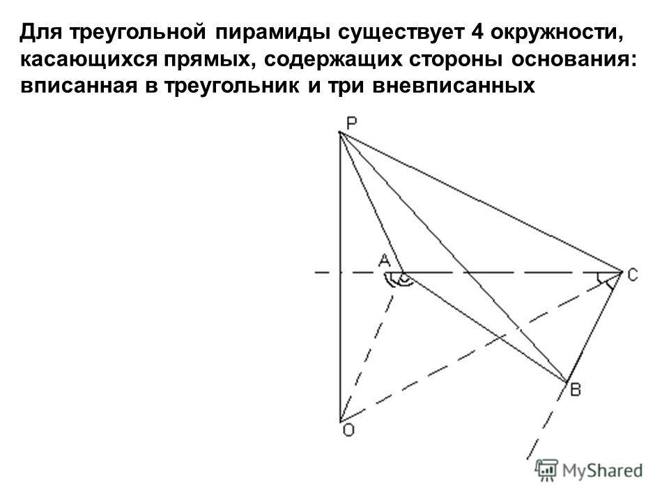 Для треугольной пирамиды существует 4 окружности, касающихся прямых, содержащих стороны основания: вписанная в треугольник и три вневписанных