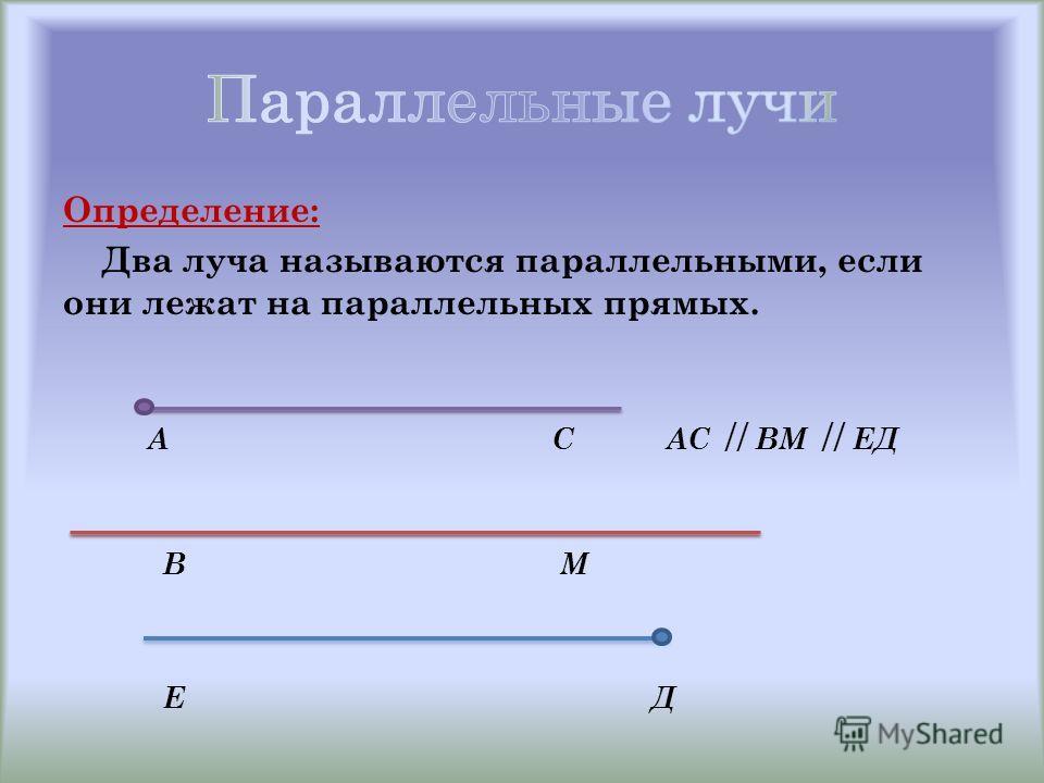 Определение: Два луча называются параллельными, если они лежат на параллельных прямых. А С АС ВМ ЕД В М Е Д