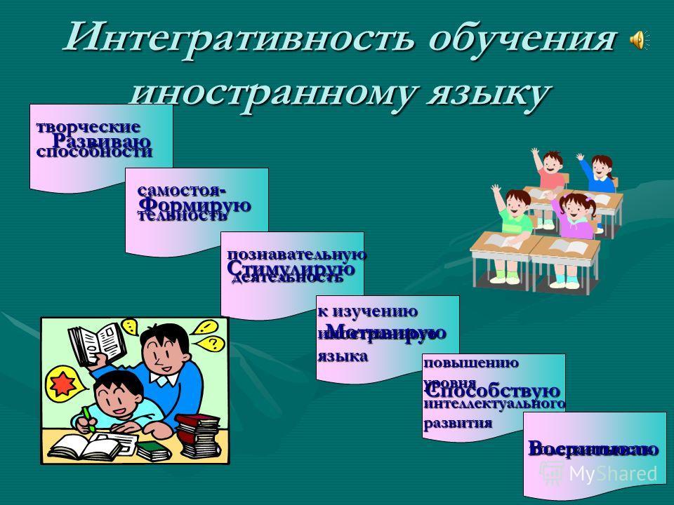 Интегративность обучения иностранному языку Развиваю Формирую Стимулирую Мотивирую Способствую Воспитываю творческиеспособности самостоя-тельность познавательную деятельность деятельность к изучению иностранногоязыка повышению уровня интеллектуальног