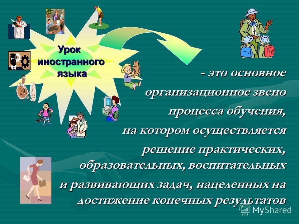 - это основное организационное звено процесса обучения, на котором осуществляется решение практических, образовательных, воспитательных и развивающих задач, нацеленных на достижение конечных результатов Урокиностранного языка языка