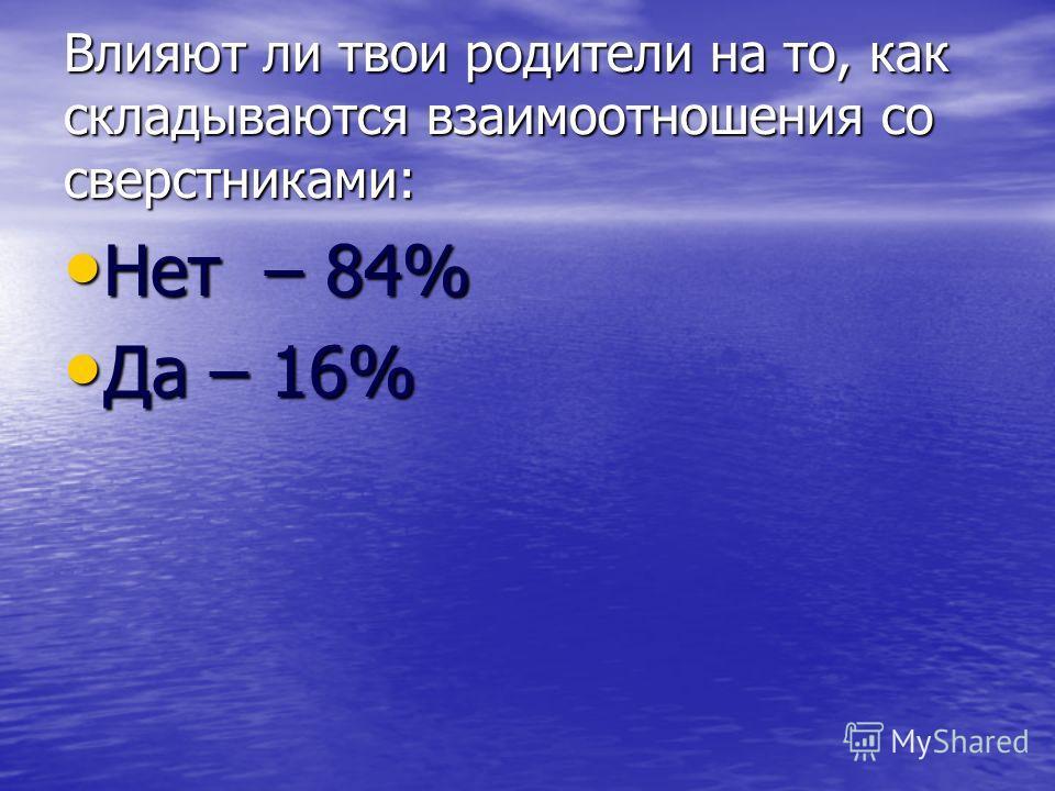 Влияют ли твои родители на то, как складываются взаимоотношения со сверстниками: Нет – 84% Нет – 84% Да – 16% Да – 16%