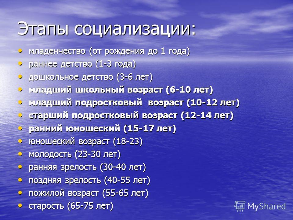 Этапы социализации: младенчество (от рождения до 1 года) младенчество (от рождения до 1 года) раннее детство (1-3 года) раннее детство (1-3 года) дошкольное детство (3-6 лет) дошкольное детство (3-6 лет) младший школьный возраст (6-10 лет) младший шк