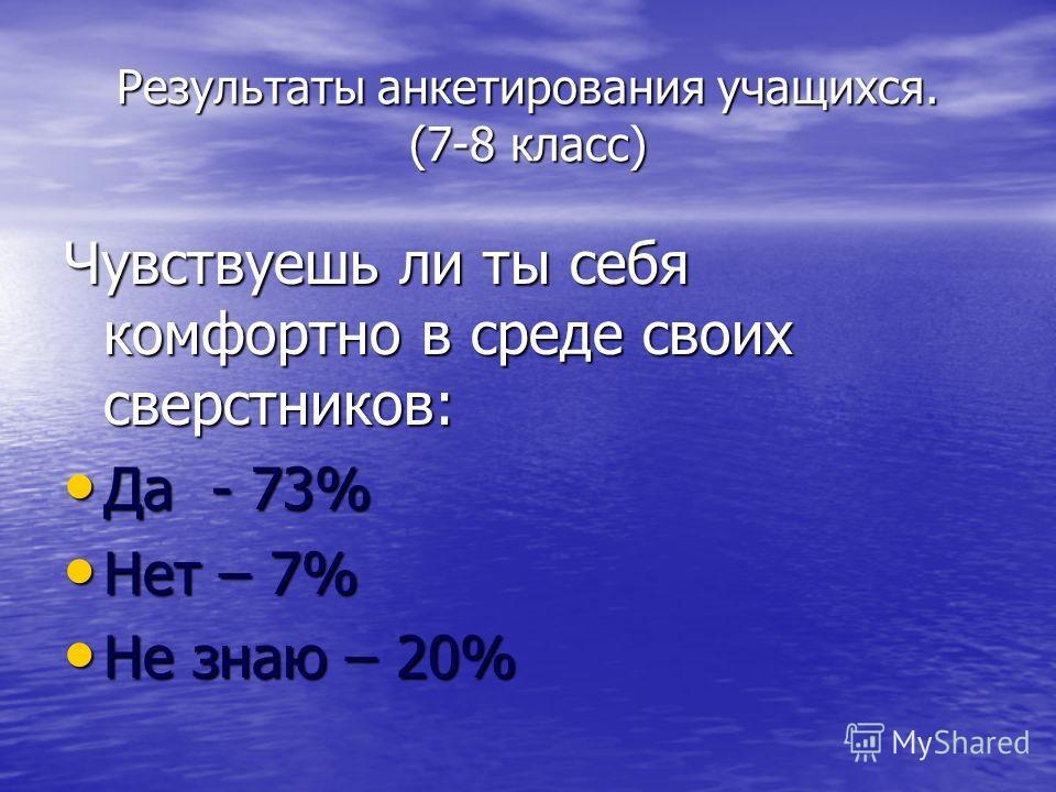 Результаты анкетирования учащихся. (7-8 класс) Чувствуешь ли ты себя комфортно в среде своих сверстников: Да - 73% Да - 73% Нет – 7% Нет – 7% Не знаю – 20% Не знаю – 20%