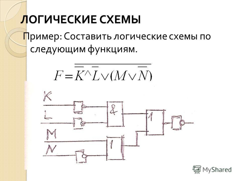 ЛОГИЧЕСКИЕ СХЕМЫ Пример : Составить логические схемы по следующим функциям.