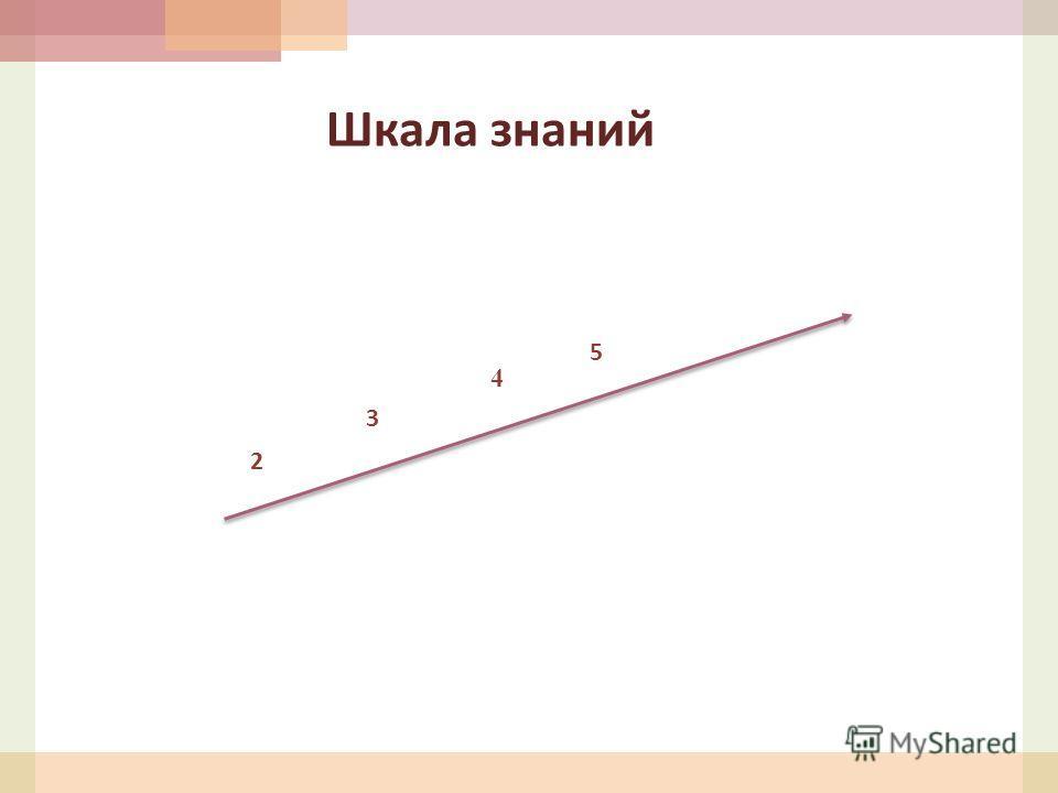 2 3 4 5 Шкала знаний
