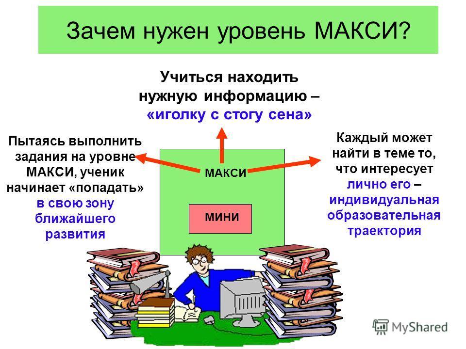 Зачем нужен уровень МАКСИ? Учиться находить нужную информацию – «иголку с стогу сена» МИНИ МАКСИ Пытаясь выполнить задания на уровне МАКСИ, ученик начинает «попадать» в свою зону ближайшего развития Каждый может найти в теме то, что интересует лично