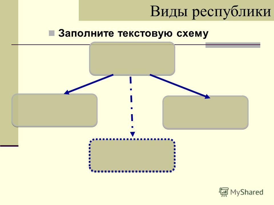 Виды республики Заполните текстовую схему