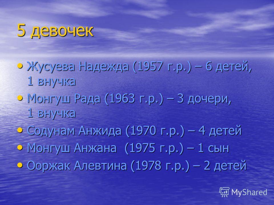 5 девочек Жусуева Надежда (1957 г.р.) – 6 детей, 1 внучка Жусуева Надежда (1957 г.р.) – 6 детей, 1 внучка Монгуш Рада (1963 г.р.) – 3 дочери, 1 внучка Монгуш Рада (1963 г.р.) – 3 дочери, 1 внучка Содунам Анжида (1970 г.р.) – 4 детей Содунам Анжида (1